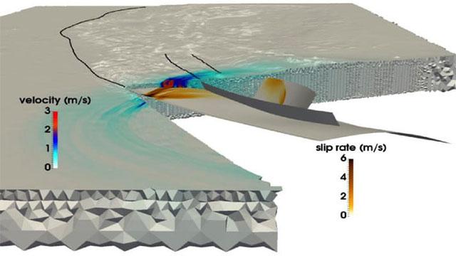 deprem-simulasyonu