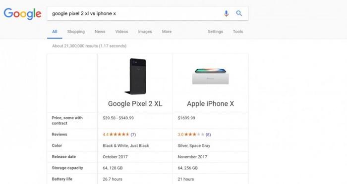 googletablo