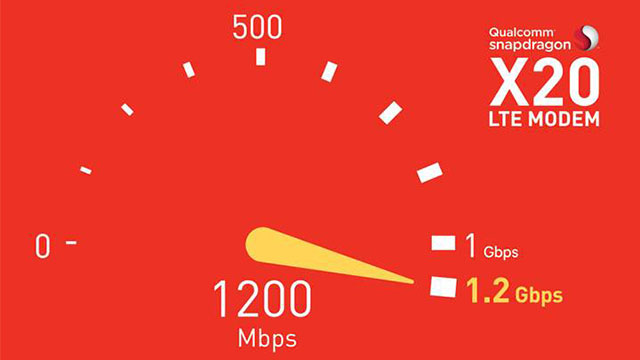 Snapdragon 845 X20 Modem