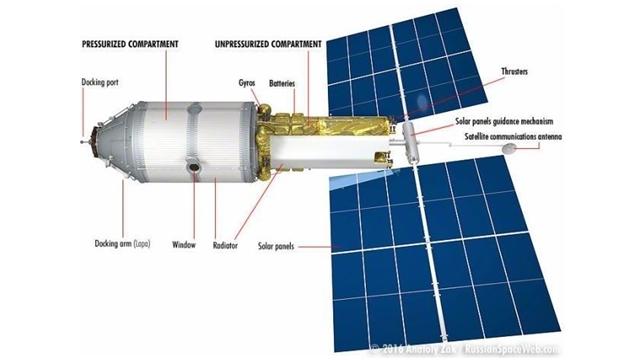 Rusya, Uzaya Lüks Bir Otel İnşa Ediyor