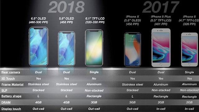 iPhone X 2018 Modelleri