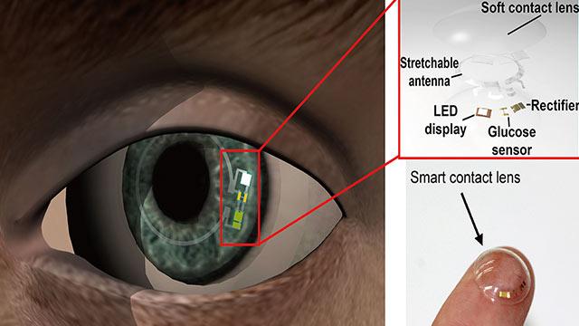 Kan Şekerini Ölçen Akıllı Lens 2