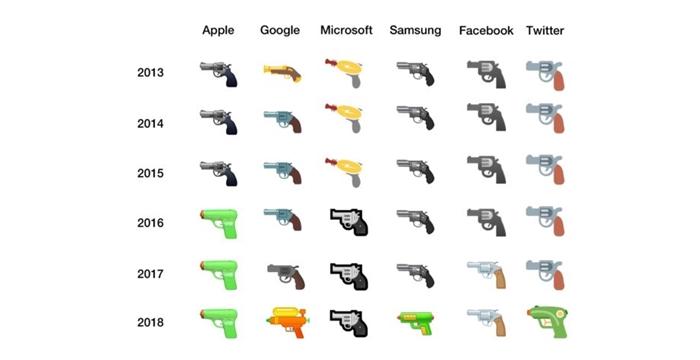 silah emojisi