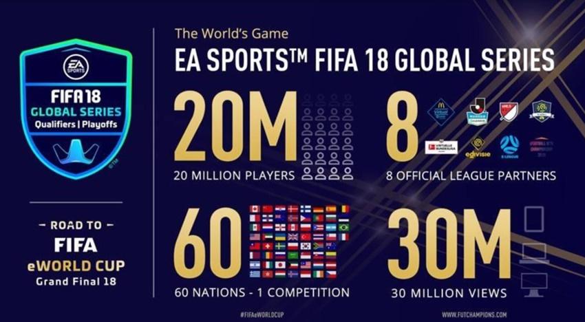 FIFA 18 rakamlar