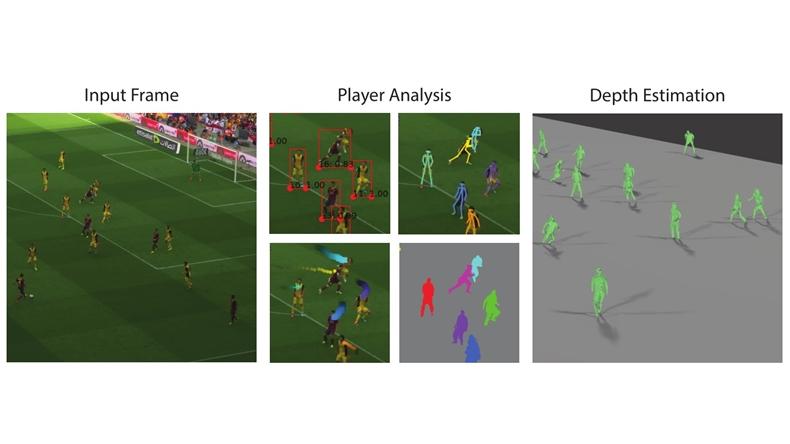 futbol artırılmış gerçeklik