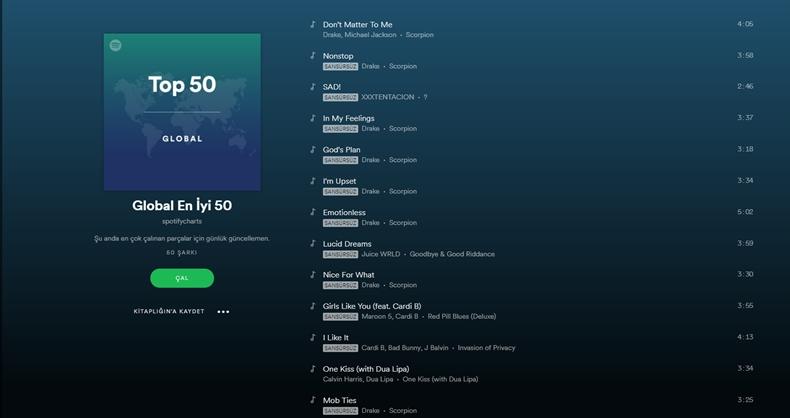 Drake Spotify top 50