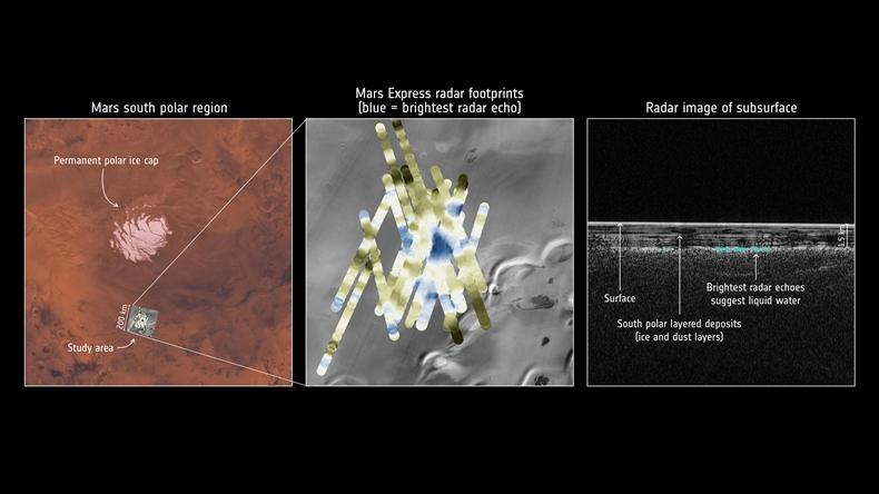 Mars yeraltı gölü