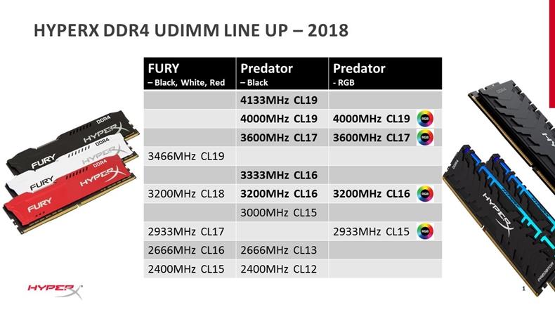 HyperX Predator özellikleri