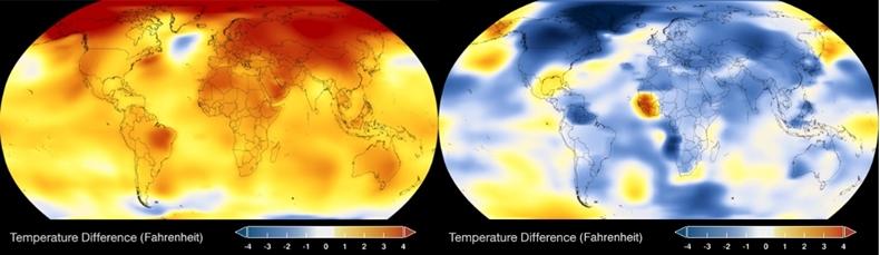 sıcaklık değişimi