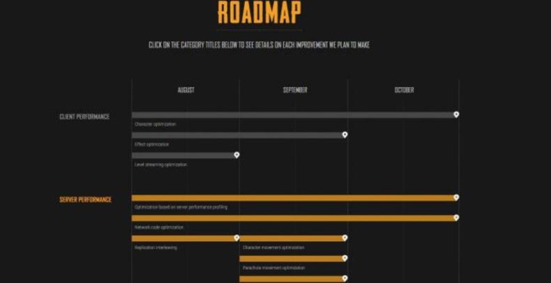 Fix PUBG roadmap