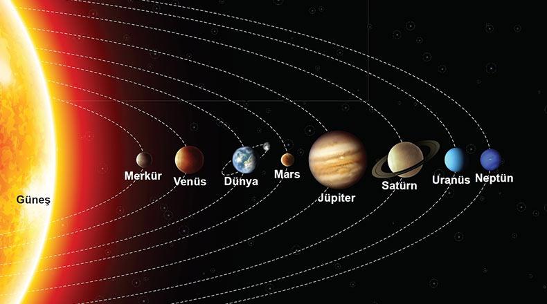 Plütonun Yeniden Gezegen Sayılması İsteniyor 2