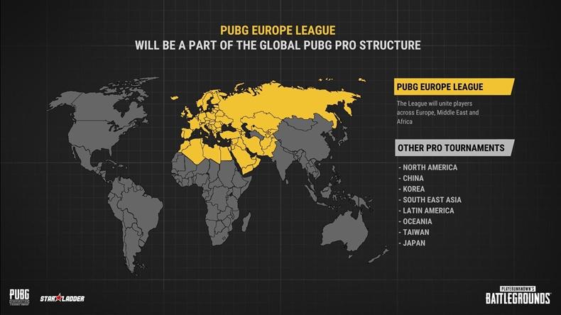 PUBG Corp. ve StarLadder