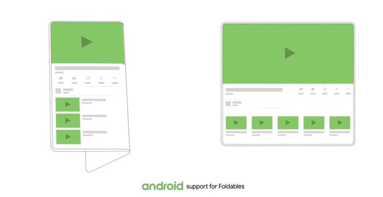 Android katlanabilir ekran desteği