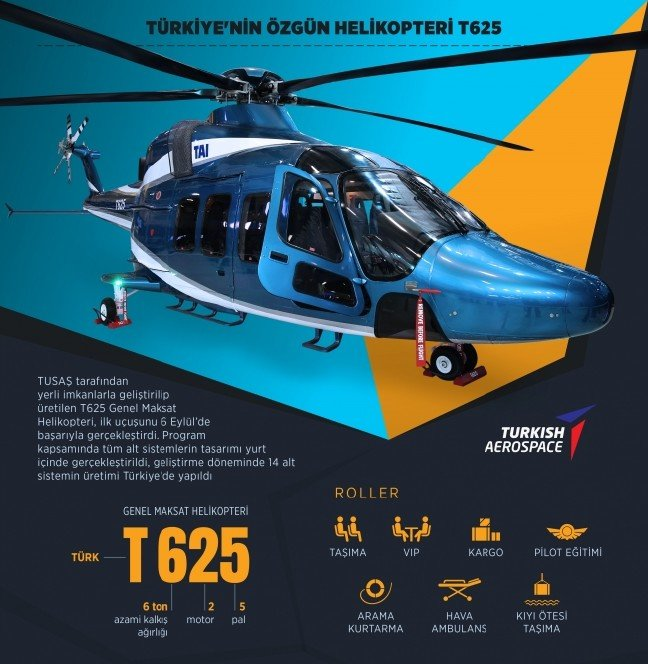 T625 Gökbey helikopter