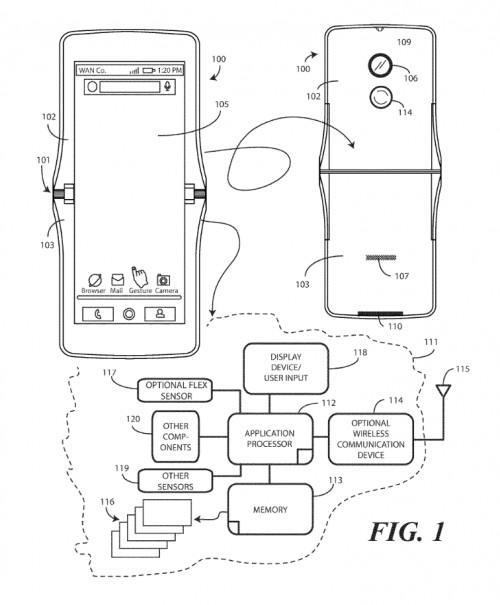 motorola katlanabilir ekranlı telefon