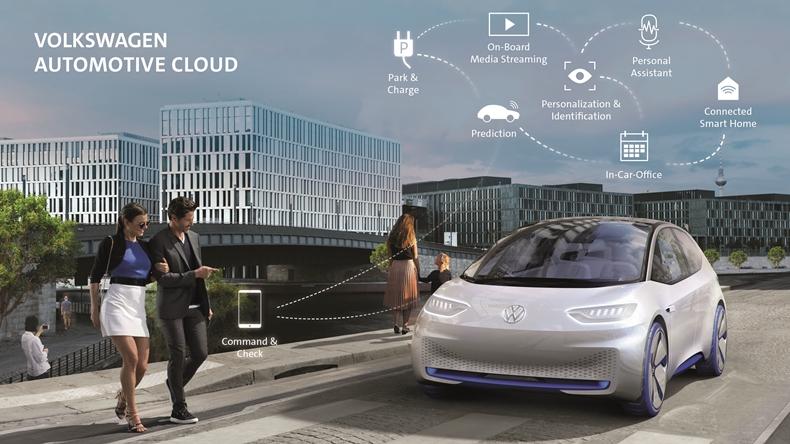 volkswagen bulut teknolojisi