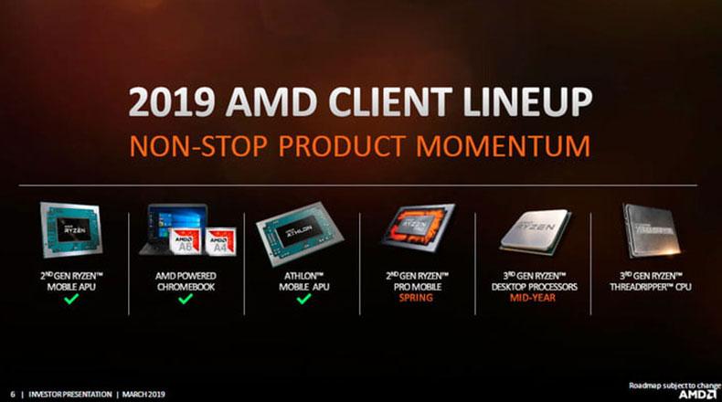 AMD Ryzen 3000 Threadripper 2