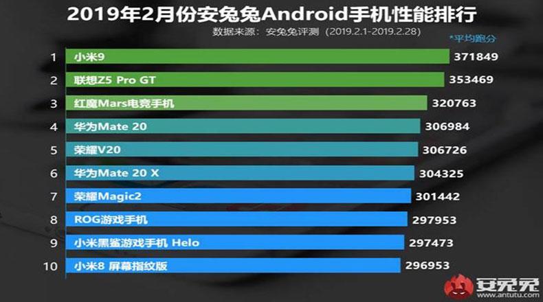 AnTuTu Testleri Xiaomi Mi 9 2
