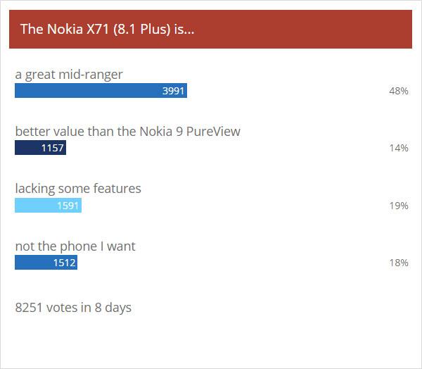Nokia X71 Hayranlarının Beğenisini Kazandı 3