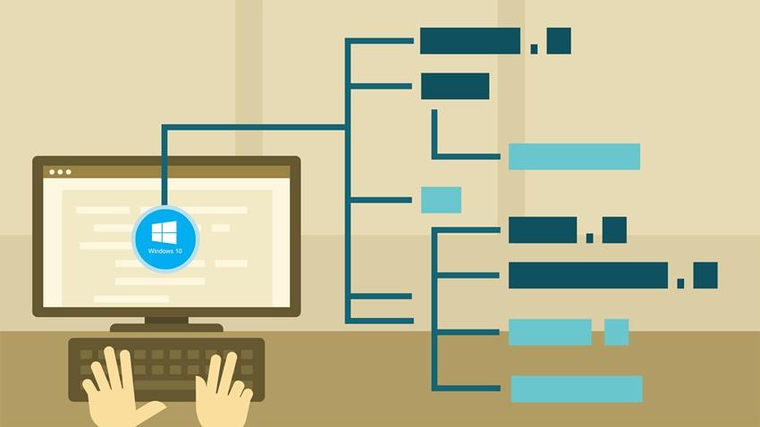 Windows İçin En İyi Ücretsiz Sistem Bilgisi Öğrenme Programları