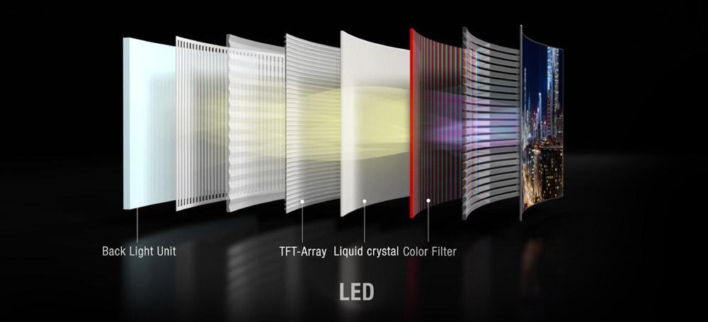 LCD Ekran Katmanları - LCD Nedir?