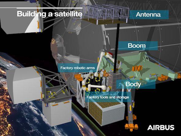 airbus-uzaydaki-ilk-uydu-fabrikasinin-oncusu-oldu2