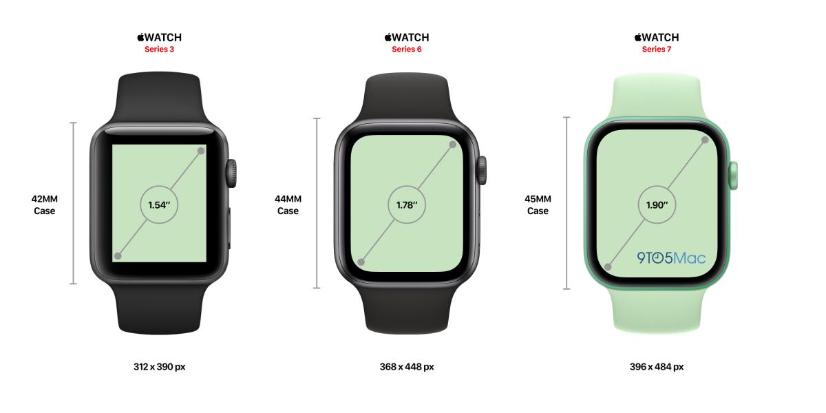 Apple Watch 7 Ekranı Ne Kadar Büyüyecek?