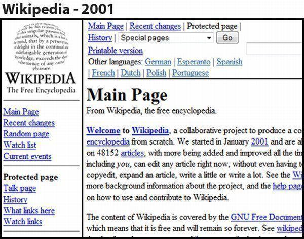 Wikipedia - 2001