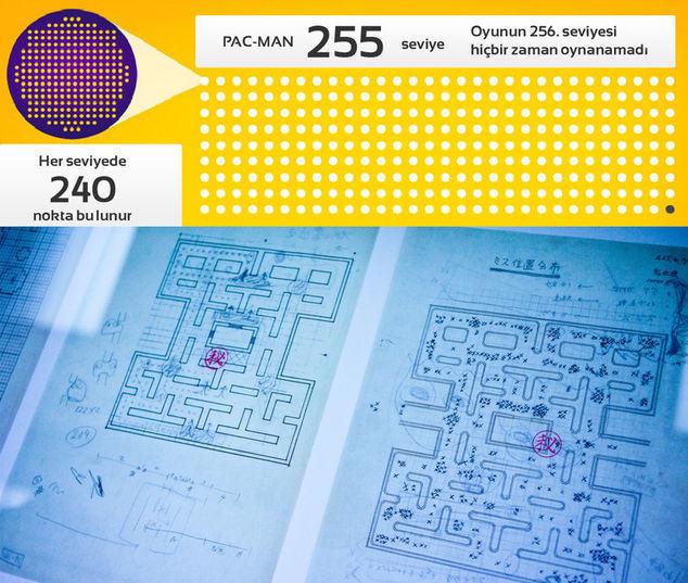 Pac-Man 256. Bölüm Hiç Oynanamadı