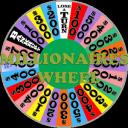 Millionaires Wheel