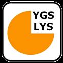 YGS & LYS Puan Hesaplama