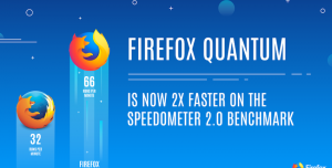Yeni Nesil Web Tarayıcı Firefox Quantum Çıktı, Hemen İndirin!