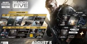 Modern Warfare ve Warzone Beşinci Sezonu Başladı