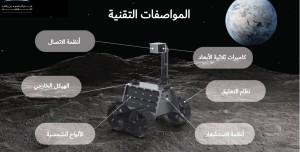 Birleşik Arap Emirlikleri Ay'a İniş Projesi Duyurdu