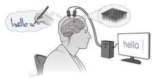 Beyin İmplantları Hayali El Yazısını Gerçek Metne Dönüştürdü