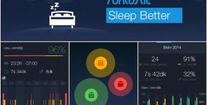 Sleep Better ile Ne Kadar Sağlıklı Uyuduğunuzu Öğrenin