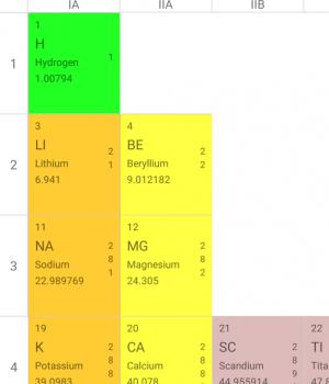 Chemistry Helper Ekran Görüntüleri - 3