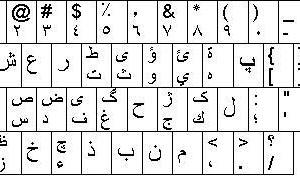 Arapça Klavye Ekran Görüntüleri - 1