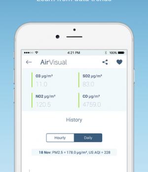 AirVisual Ekran Görüntüleri - 5