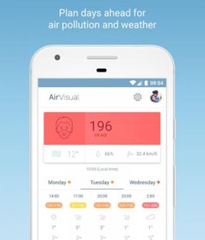 AirVisual Ekran Görüntüleri - 10