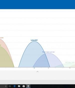 Wifi Analyzer Ekran Görüntüleri - 7