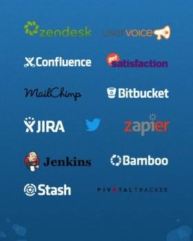HipChat Ekran Görüntüleri - 1
