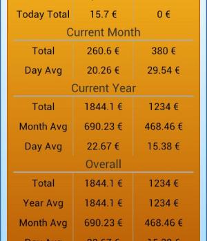 Money Tracker Ekran Görüntüleri - 2