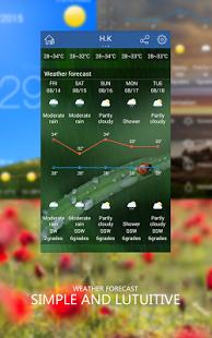 Weather Forecast Pro Ekran Görüntüleri - 1