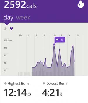 Microsoft Health Ekran Görüntüleri - 2