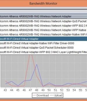 Bandwidth Monitor Ekran Görüntüleri - 1