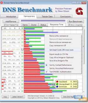 DNS Benchmark Ekran Görüntüleri - 1