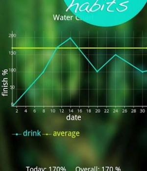 Water Your Body Ekran Görüntüleri - 1