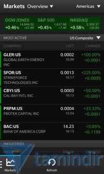 Bloomberg Ekran Görüntüleri - 2