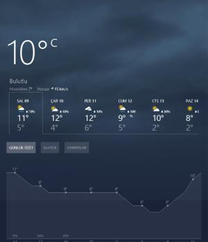 MSN Weather Ekran Görüntüleri - 4